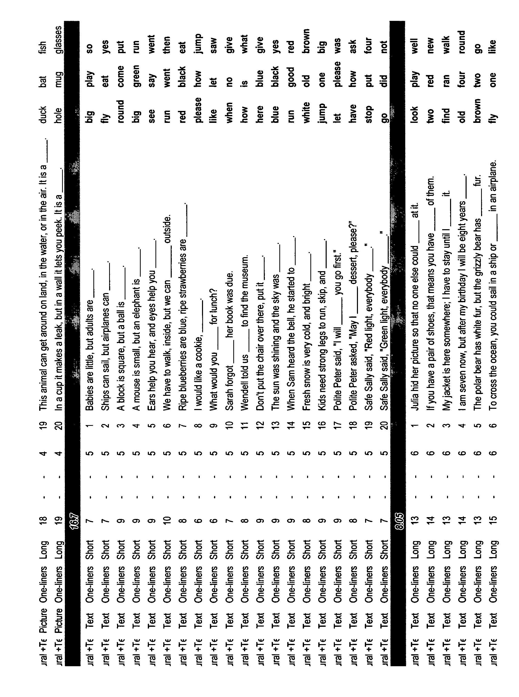 Figure US20050153263A1-20050714-P00127