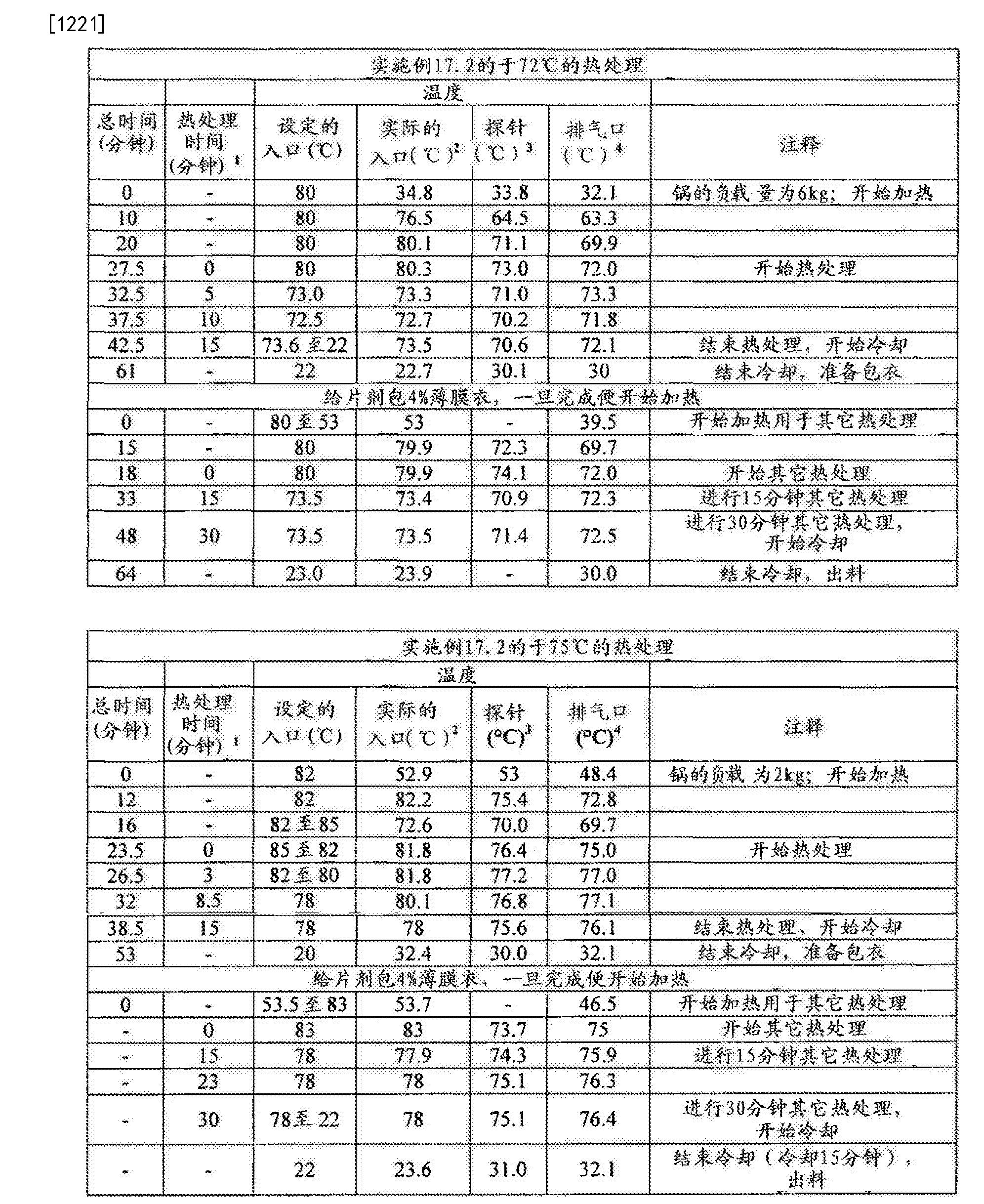 Figure CN102688241BD01151