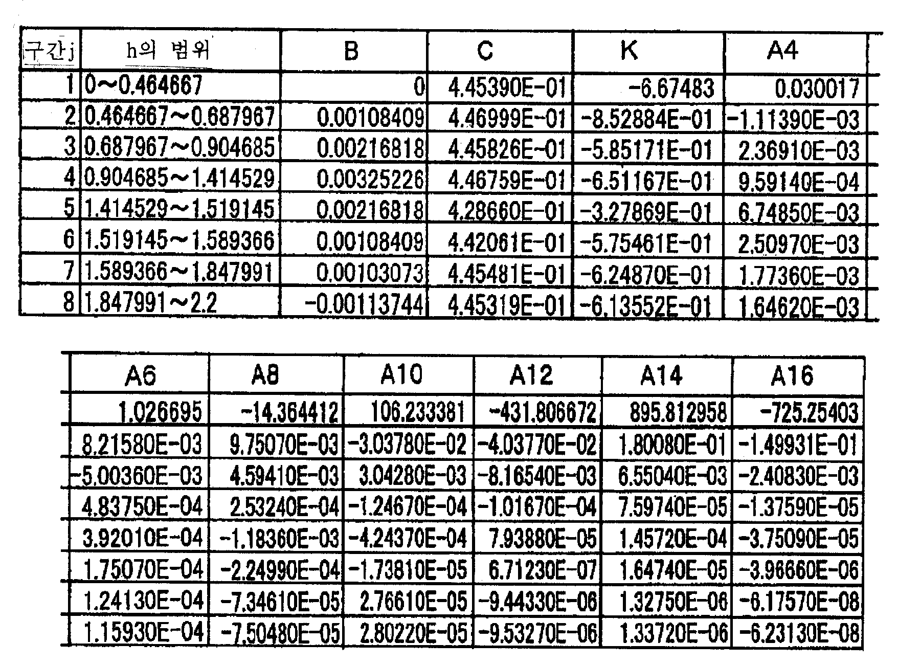 Figure 112003000861169-pat00011