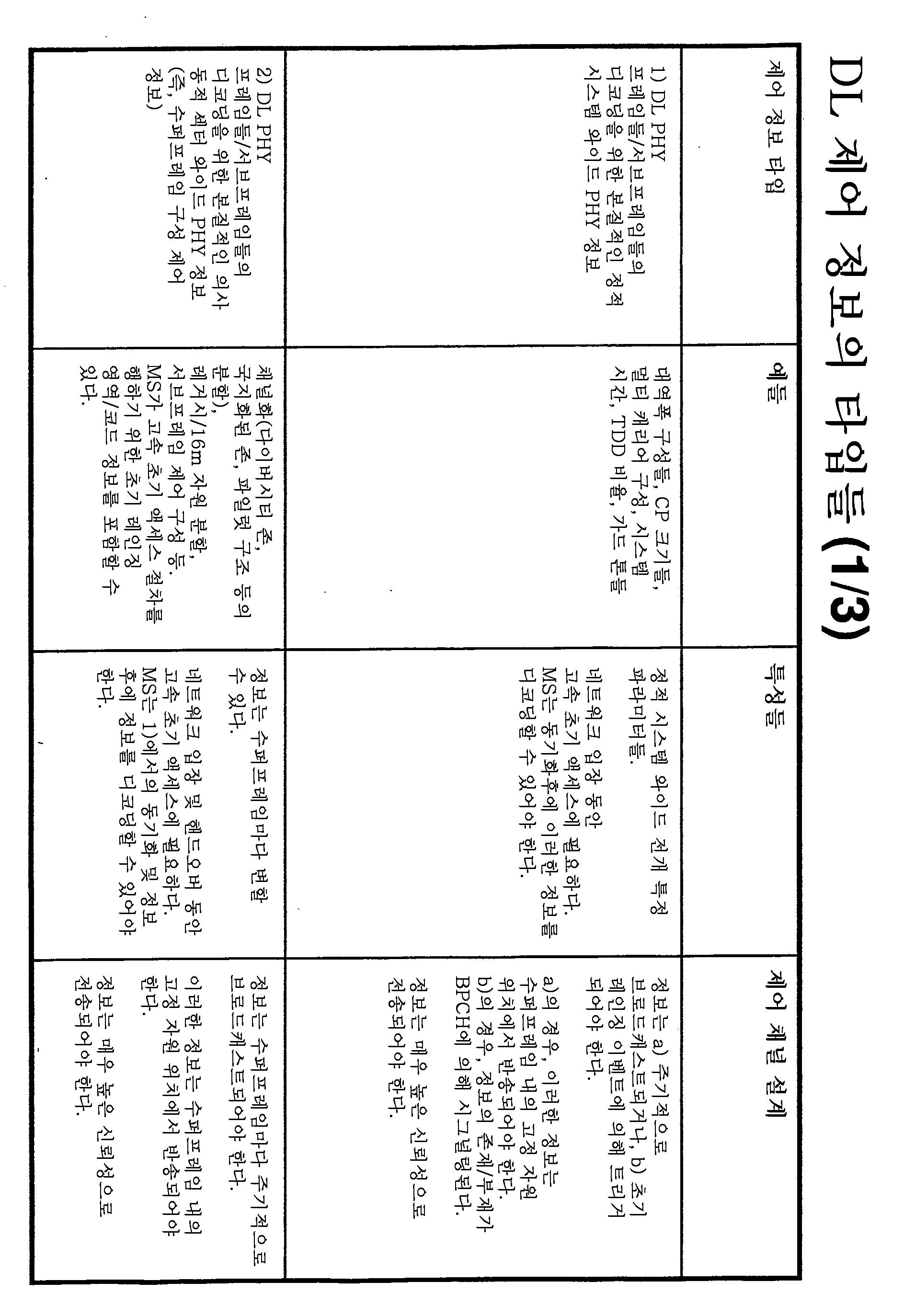 Figure 112014031700415-pat00006