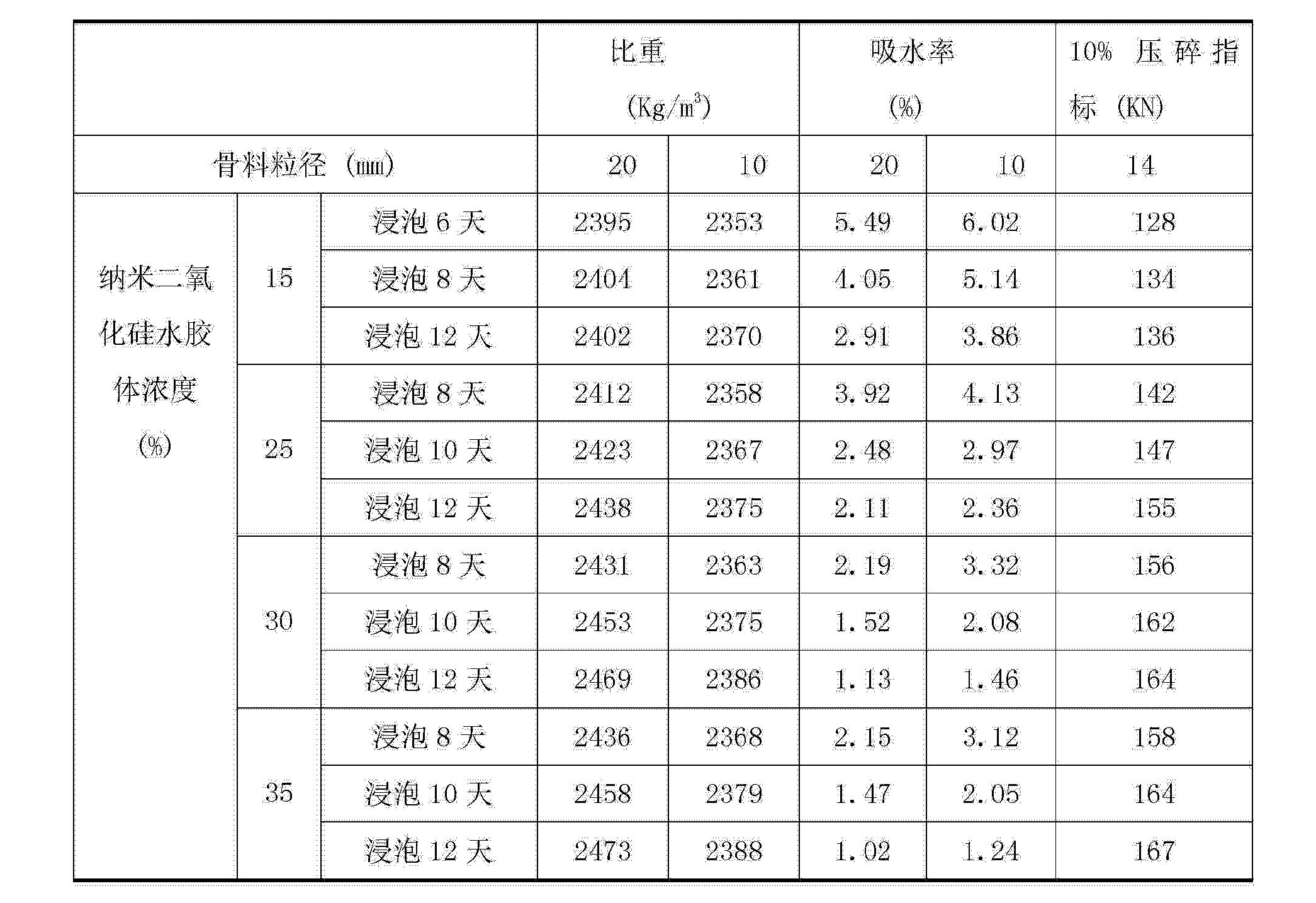Figure CN102786243BD00061
