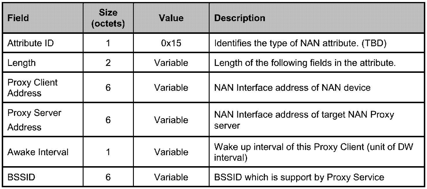 Figure PCTKR2016005689-appb-I000019