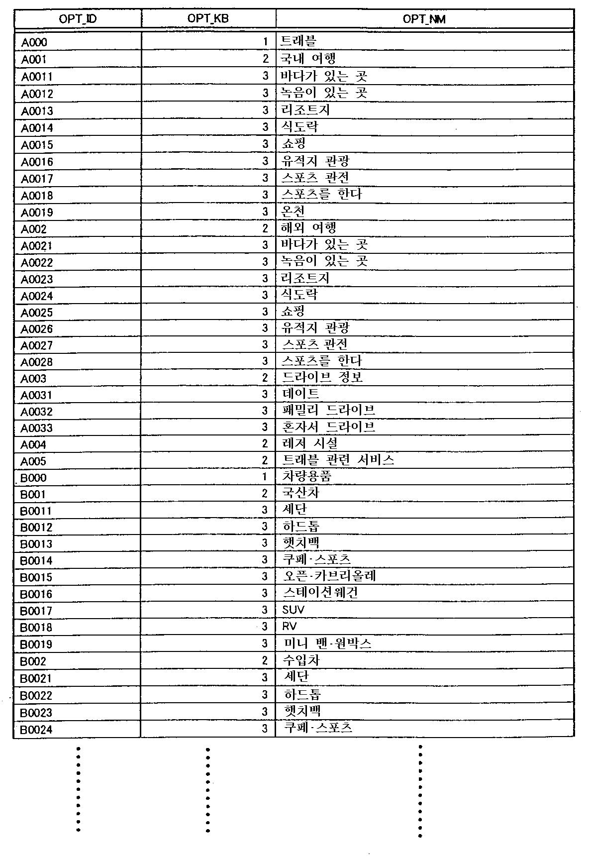 Figure 112003003982357-pct00002