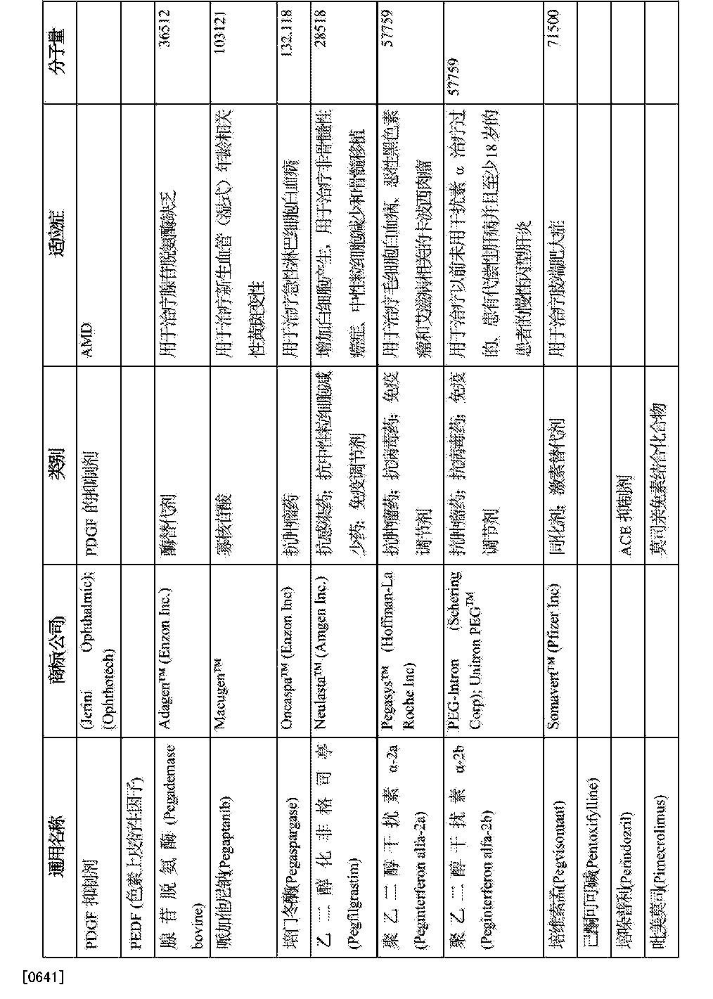 Figure CN103209733BD00831