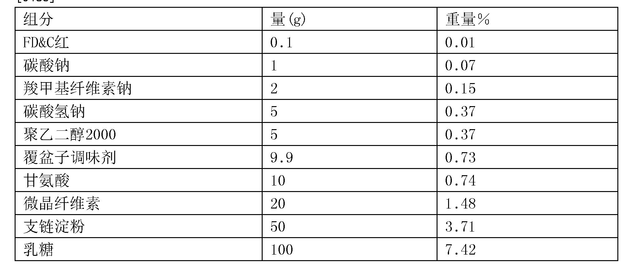 Figure CN107811980AD00203
