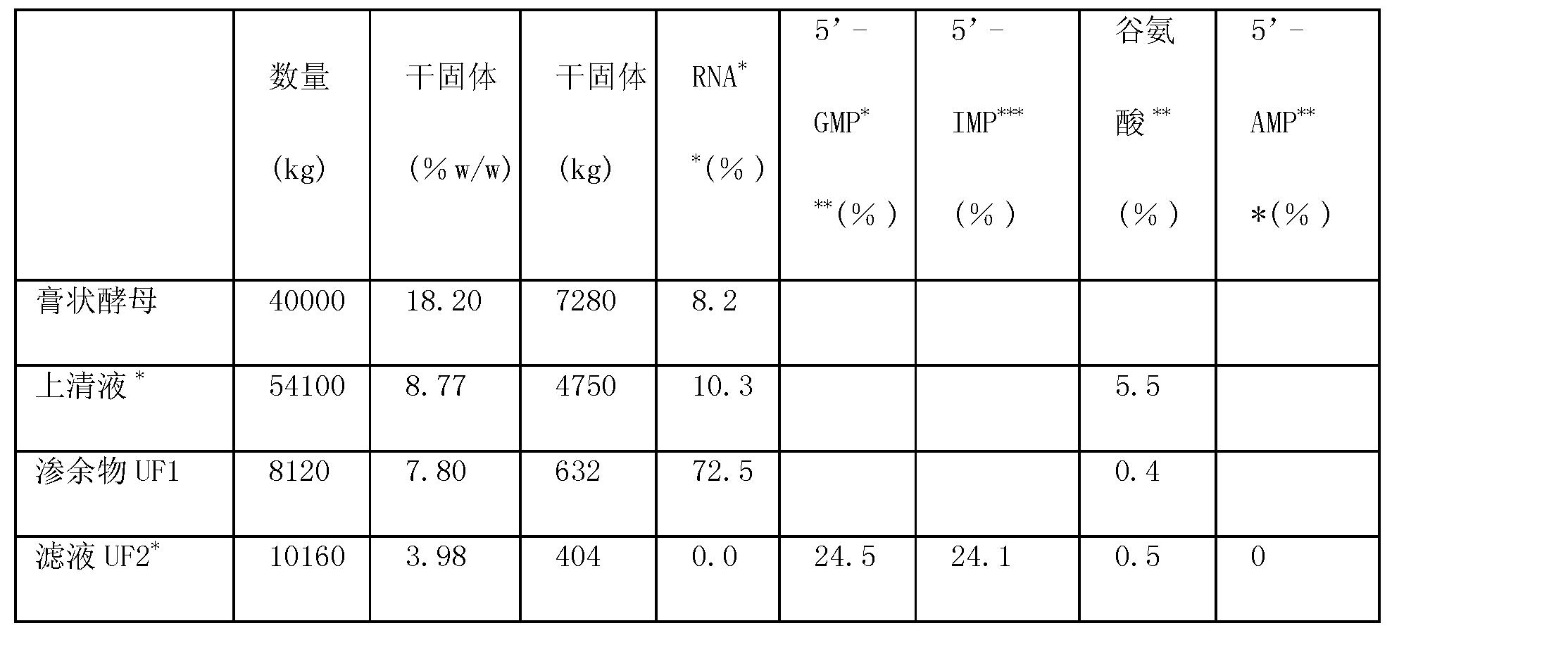 Figure CN101155929BD00081