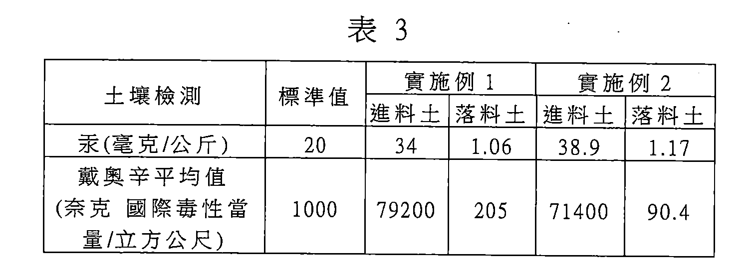 Figure 106130287-A0101-12-0013-4