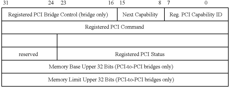 Figure US06266731-20010724-C00001
