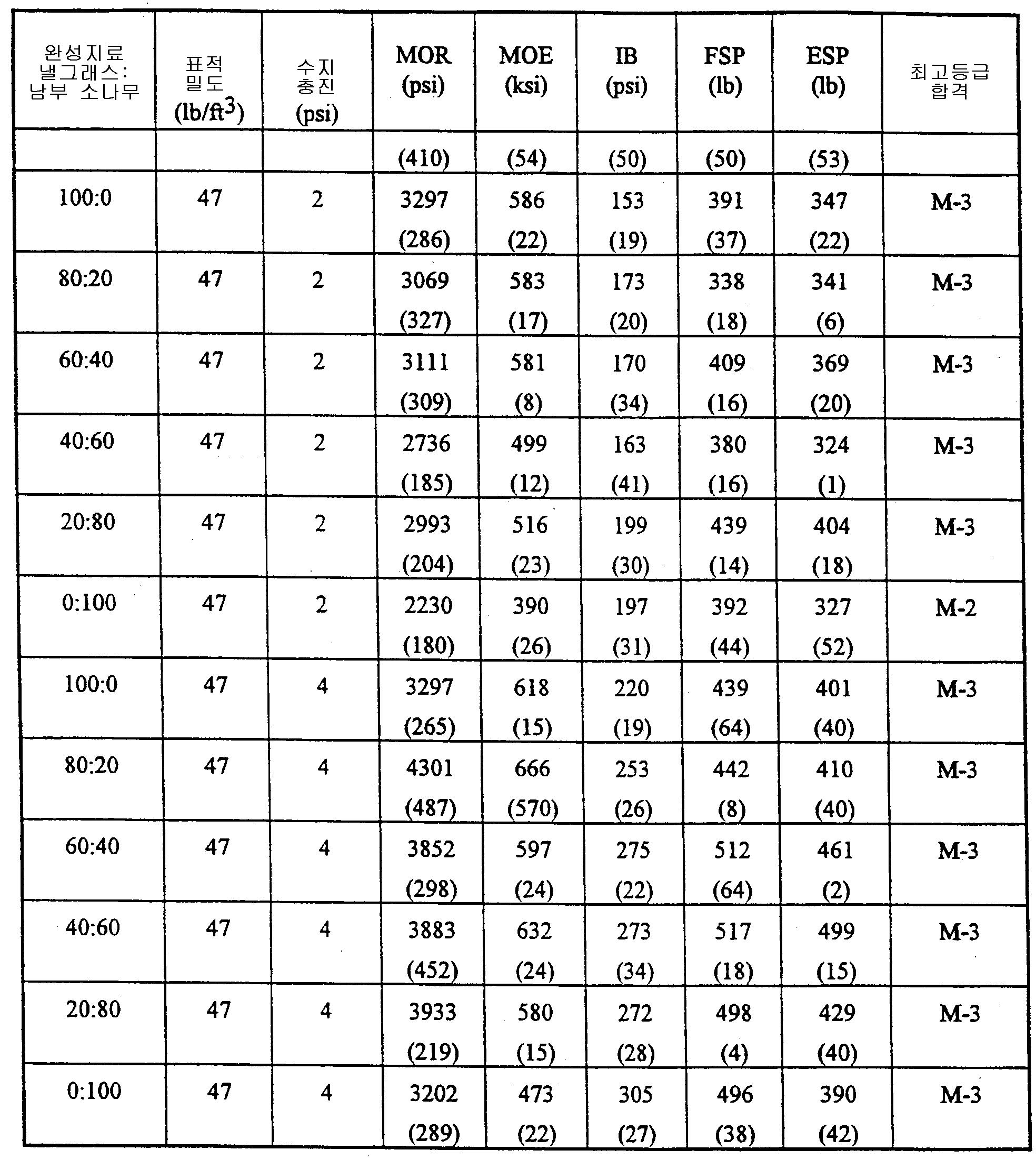 Figure 112007001018933-pat00008