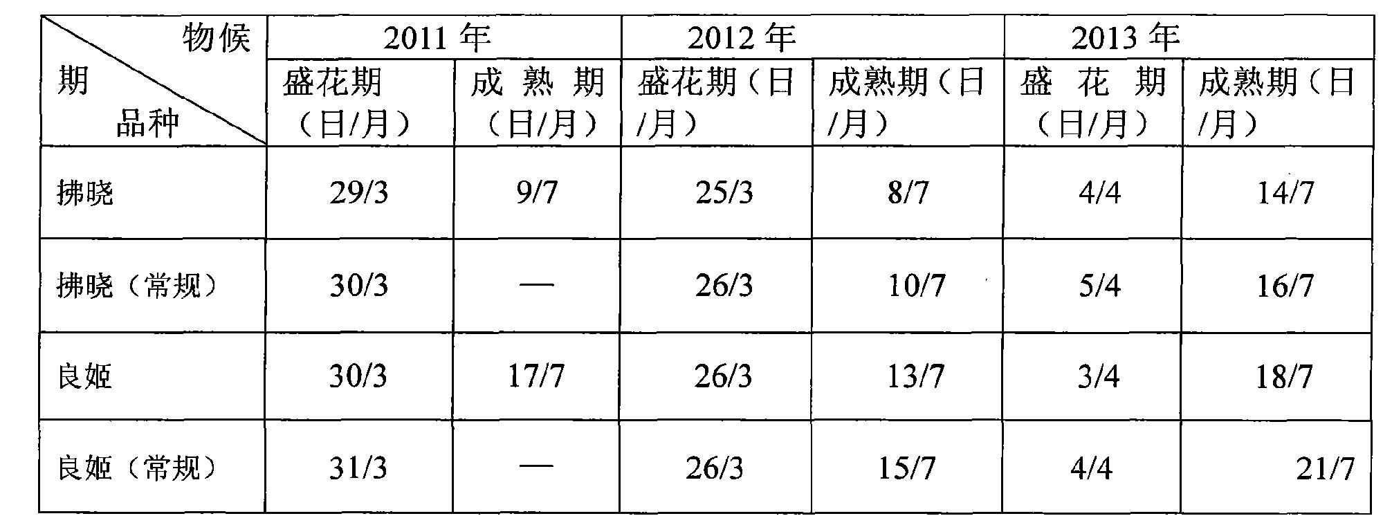 Figure CN103430805BD00081
