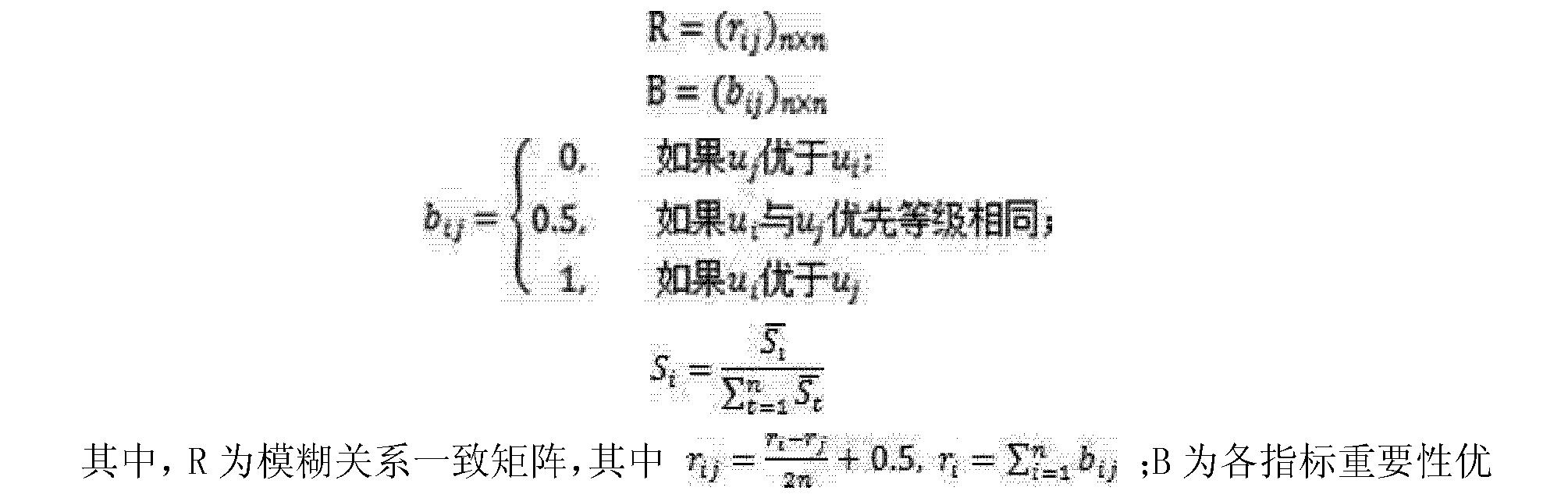 Figure CN104331531AC00031