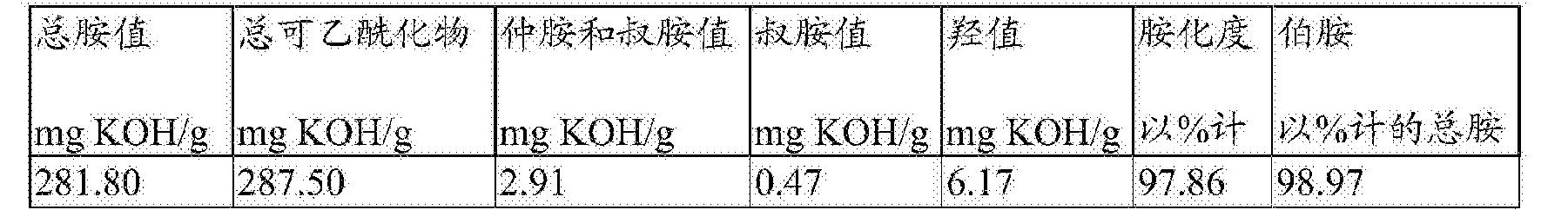Figure CN105073966BD00371