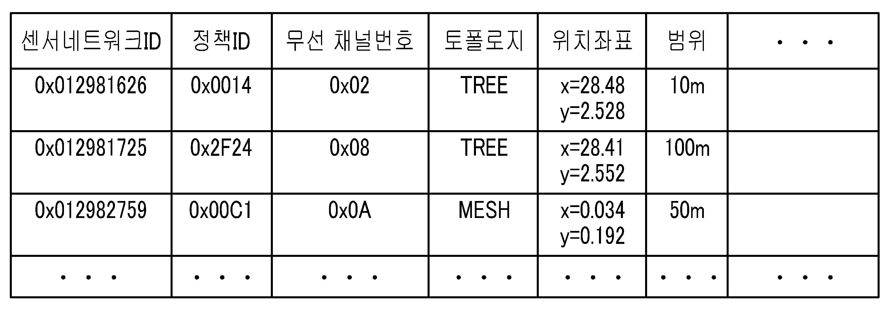 Figure 112007078254726-pat00001