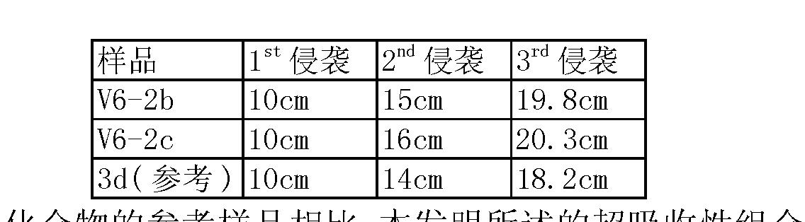 Figure CN101074300BD00212