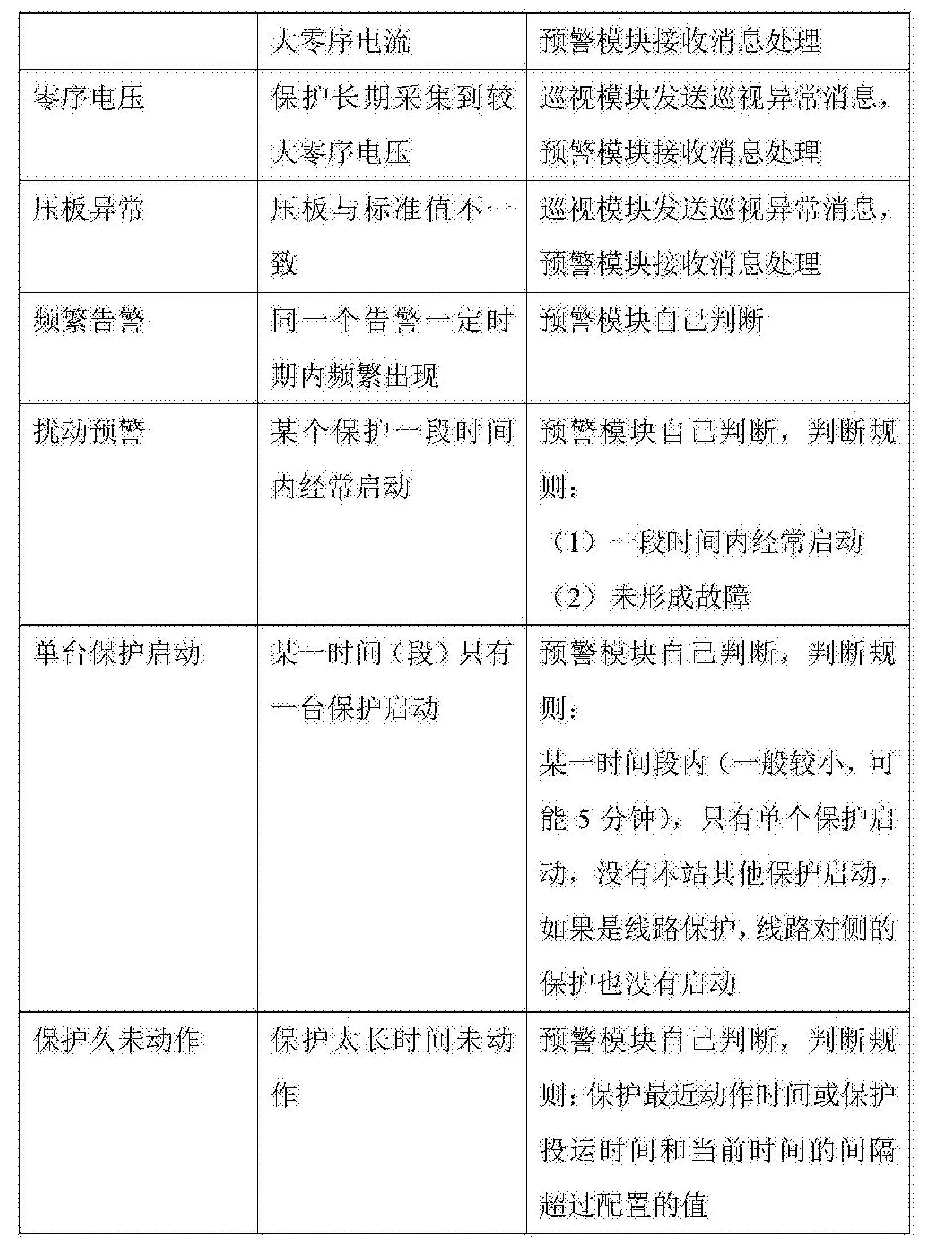 Figure CN106655522AD00121