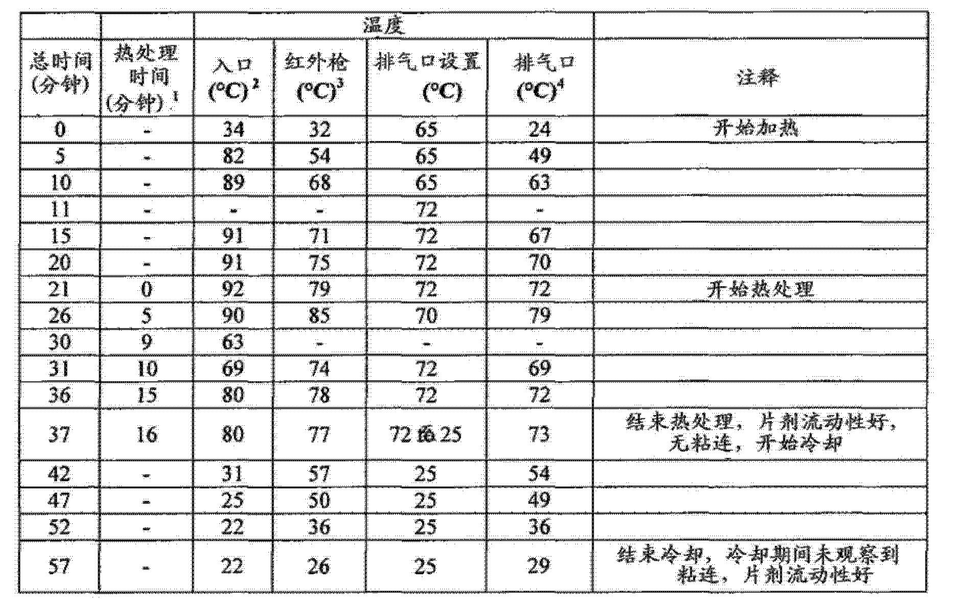 Figure CN102743355BD01221