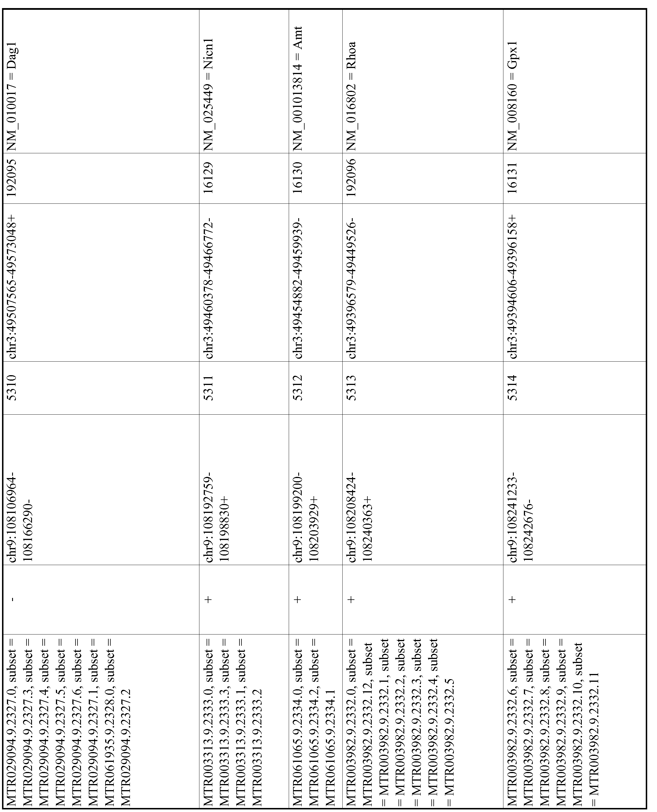 Figure imgf000959_0001