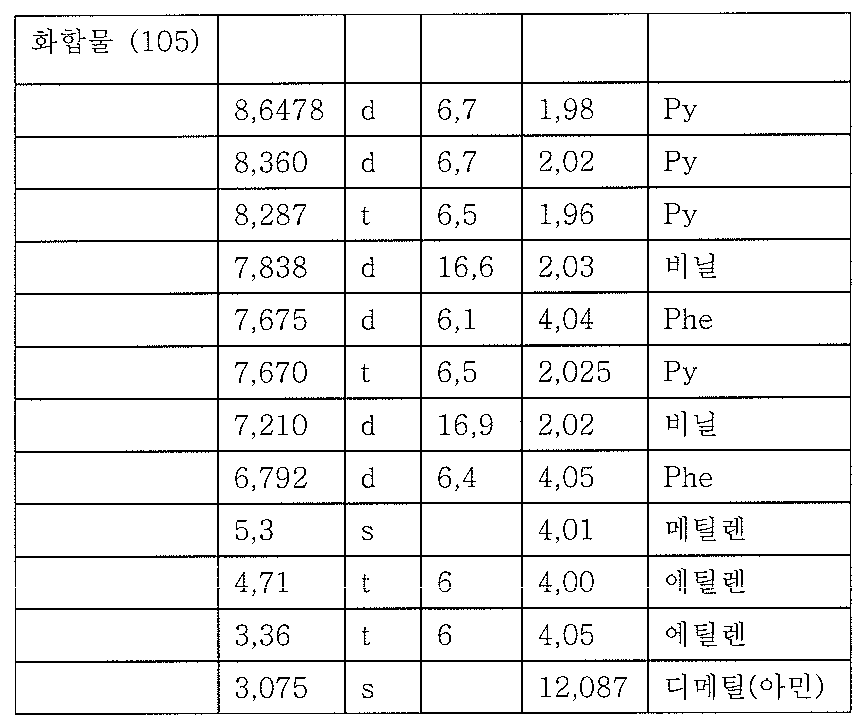 Figure 112007088248652-PCT00027