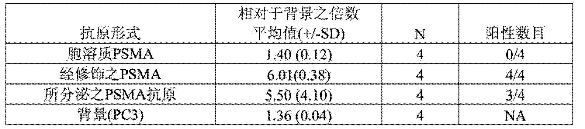 Figure CN104284674AD00451