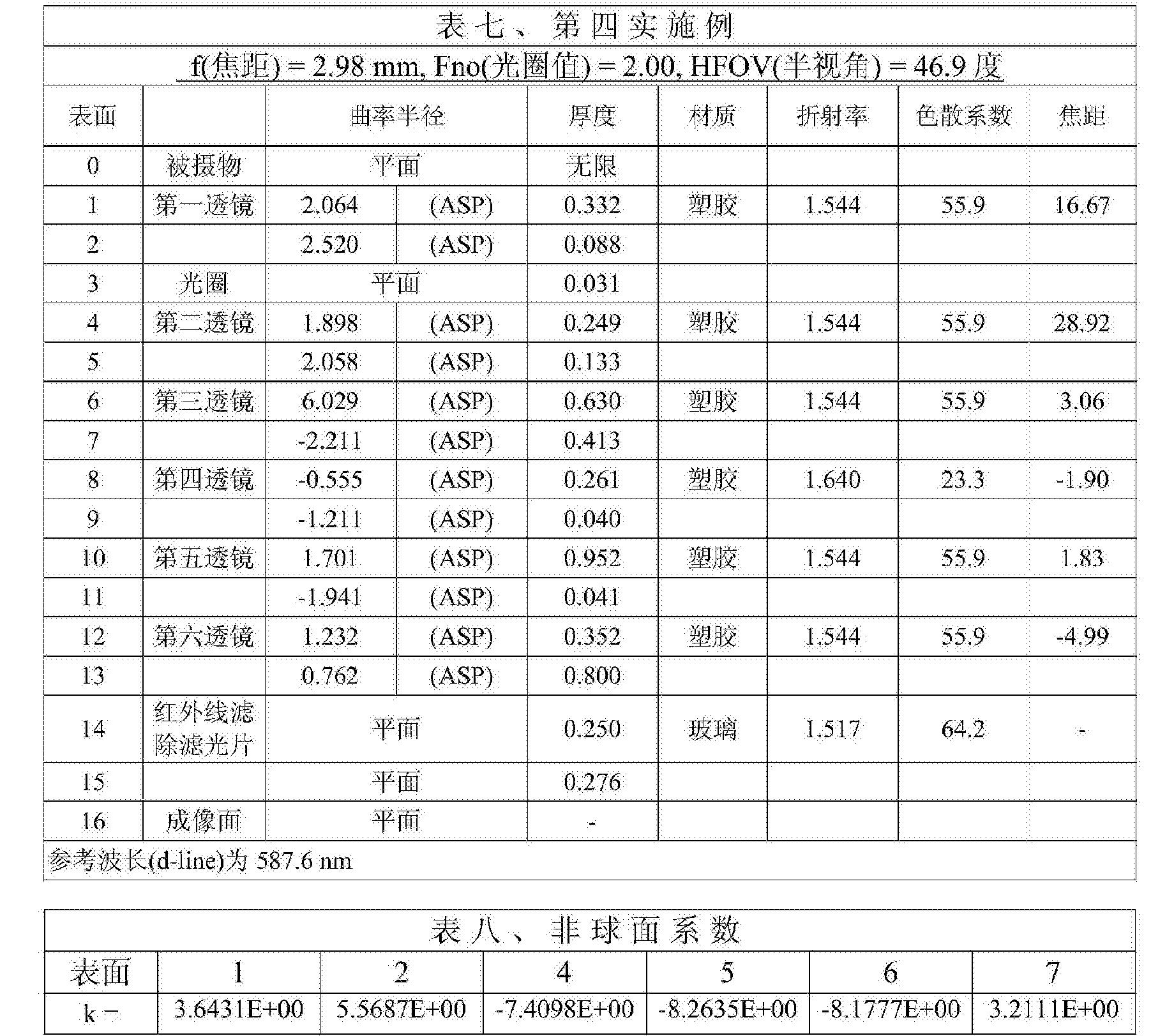 Figure CN104516093BD00181