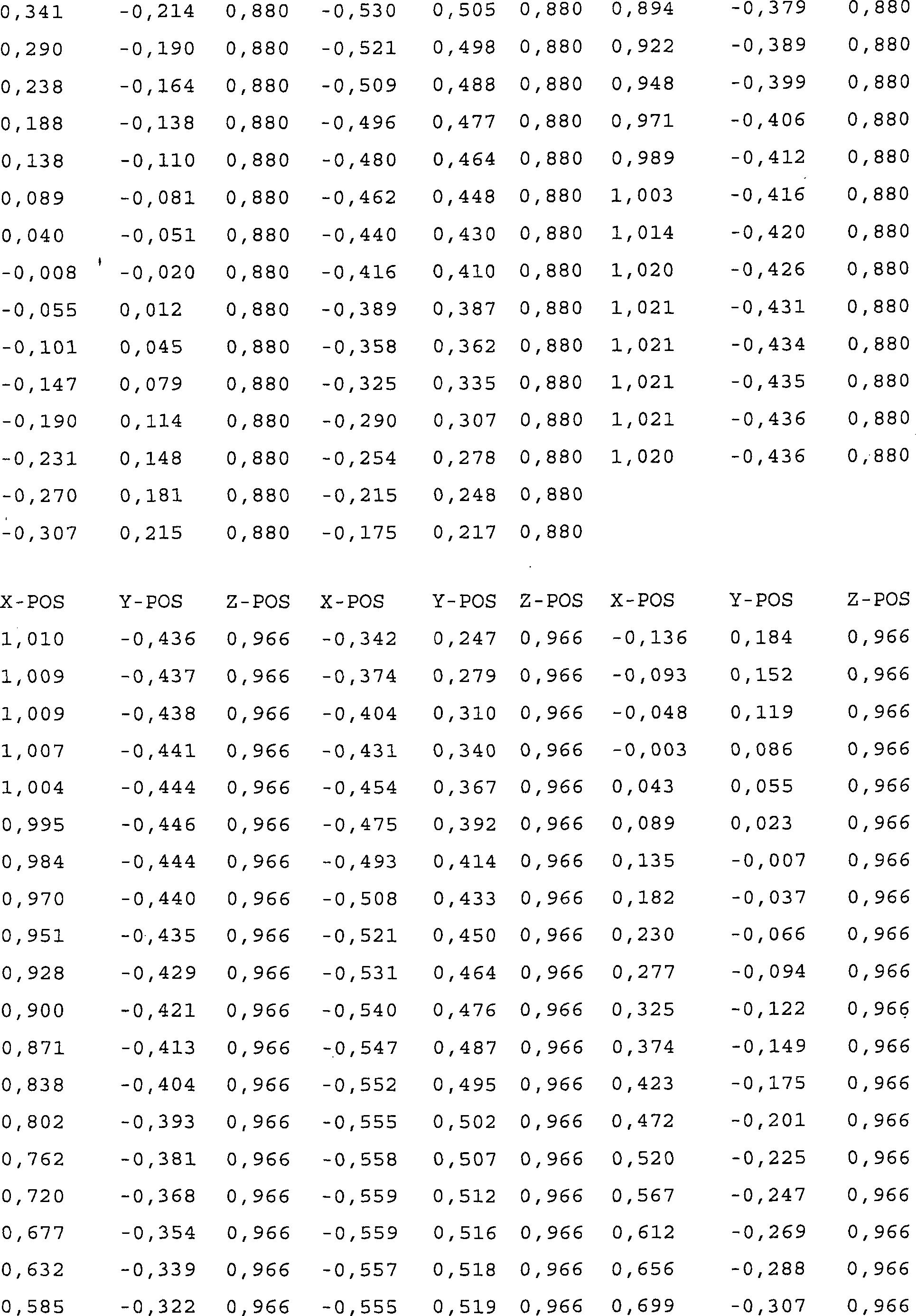 Fancy Teilprodukt Multiplikation Einer Tabelle Frei Component ...