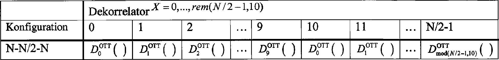 Figure DE112015003108T5_0039