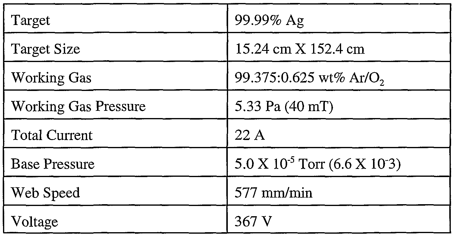 WO2002085387A2 - A medicament or a dressing containing a