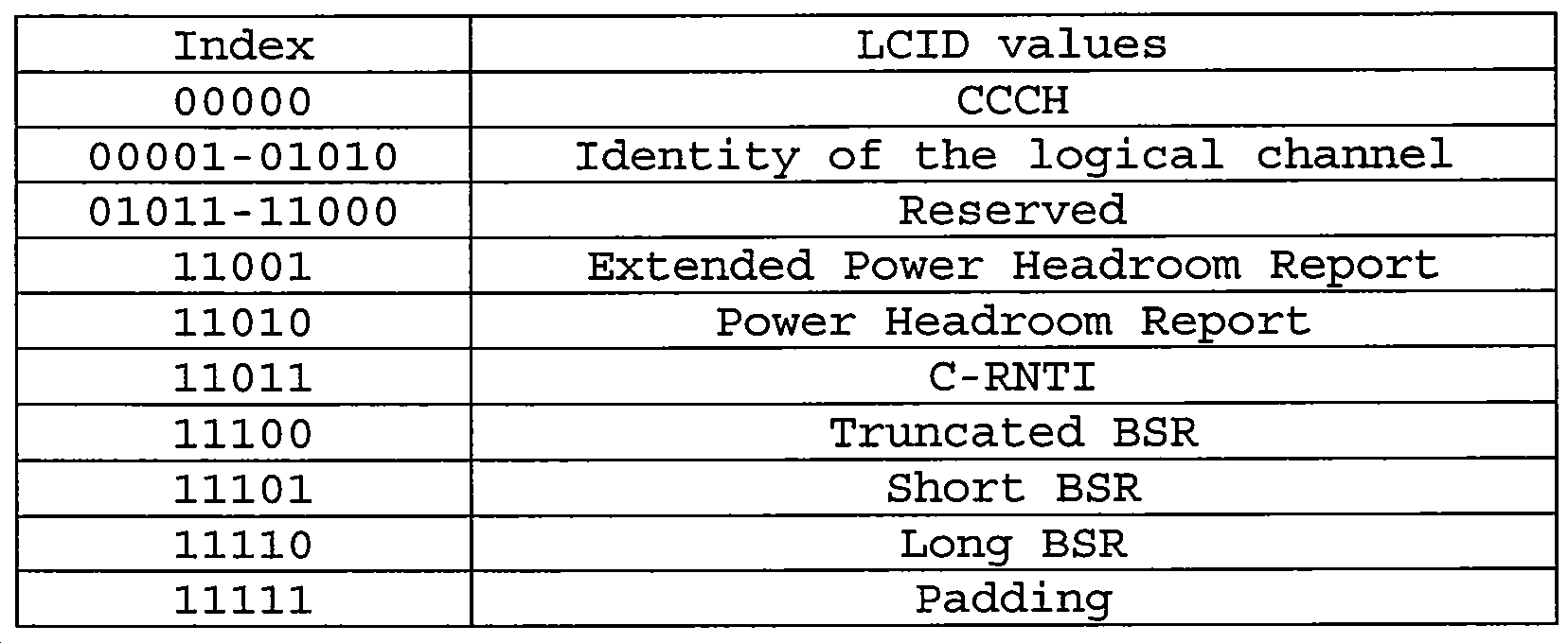 Figure 112016503215164-pct00017