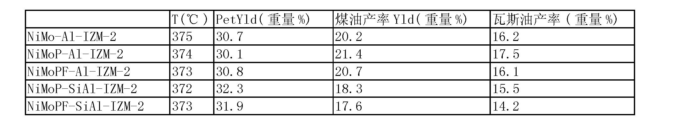 CN102176970B - Catalyst based on IZM-2 zeolite and process