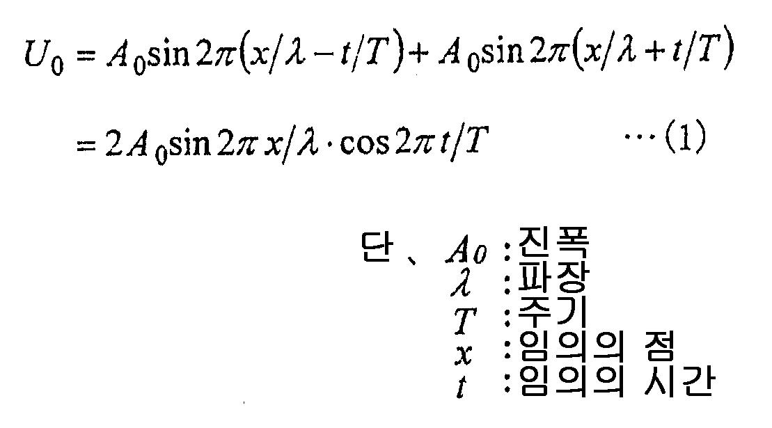 Figure 112006001898512-pct00001