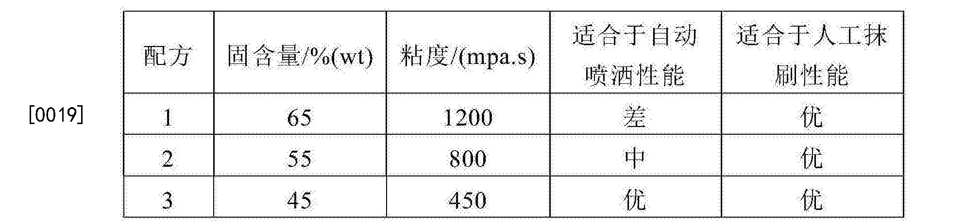 Figure CN108610864AD00041