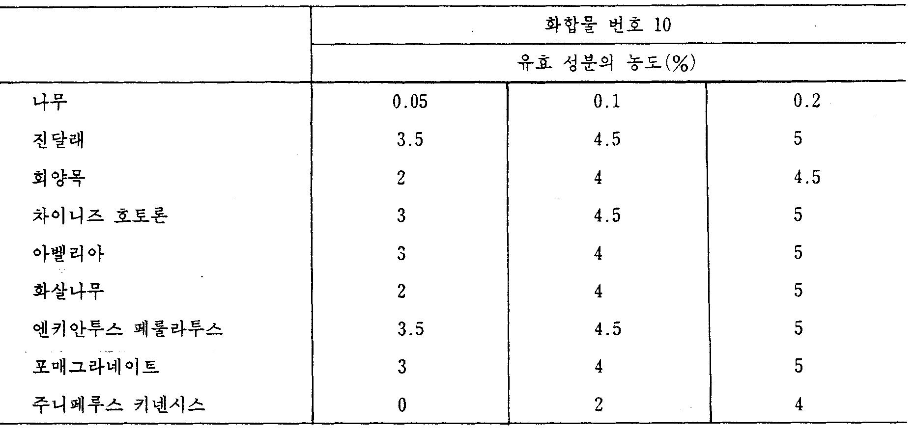 Figure kpo00013
