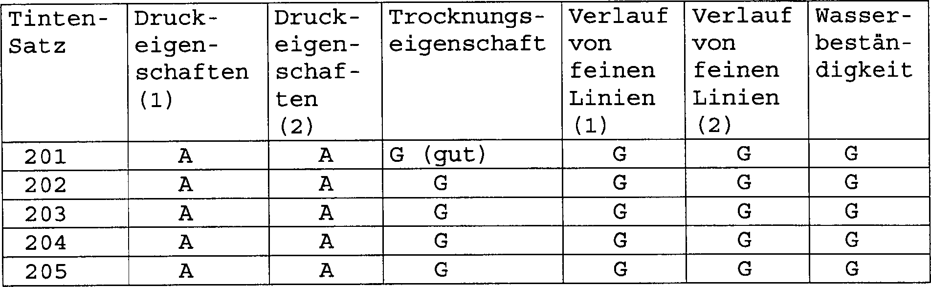 Figure 01630001