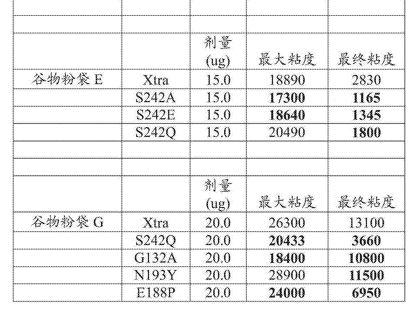 Figure CN105483099AD02341