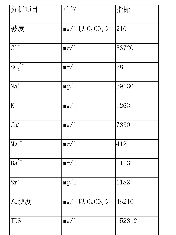Figure CN103304088BD00101