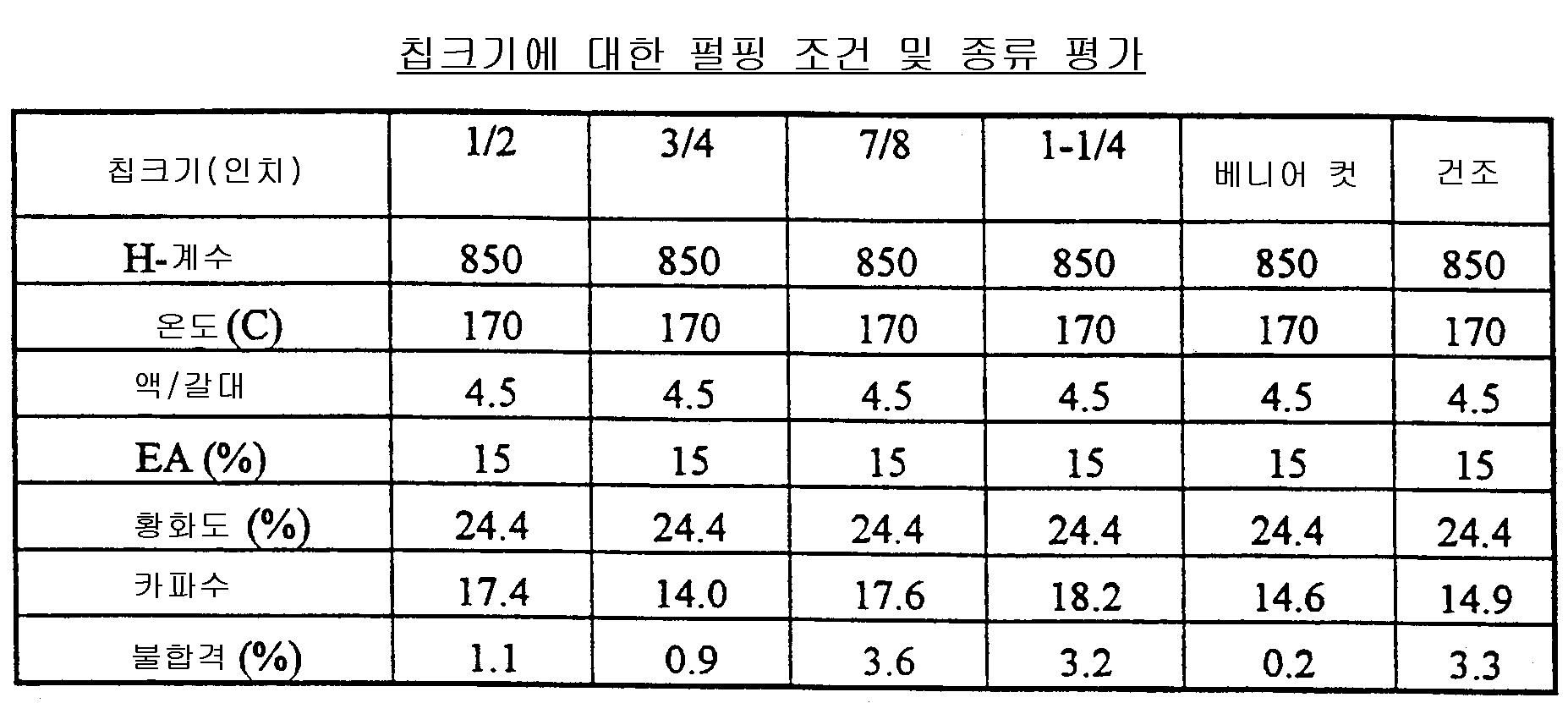 Figure 112007001018933-pat00011