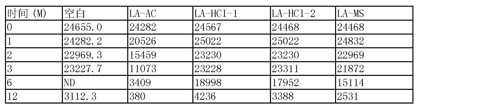 Figure CN101400363BD00232