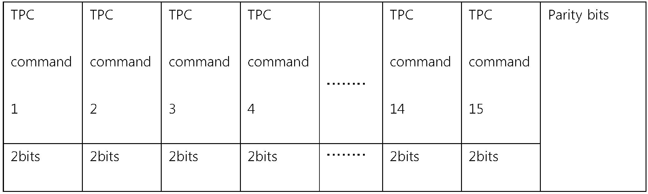 Figure PCTKR2011003518-appb-T000008
