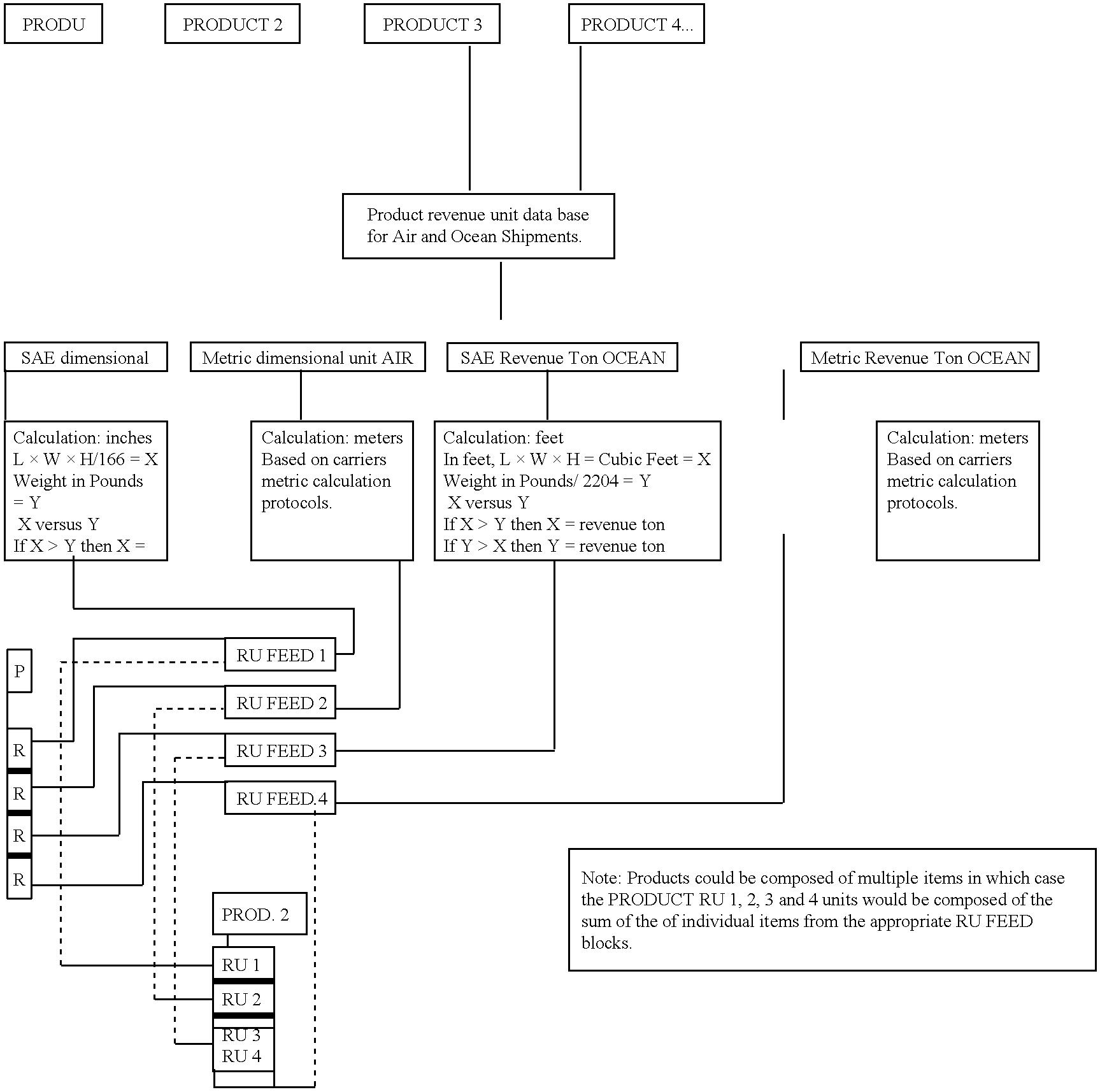 Figure US06460020-20021001-C00001