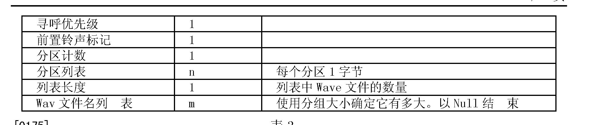 Figure CN101095371BD00131
