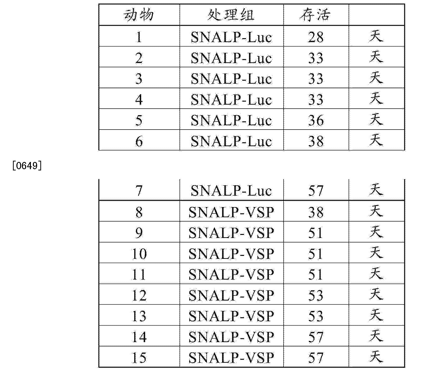 Figure CN104922699AD01301