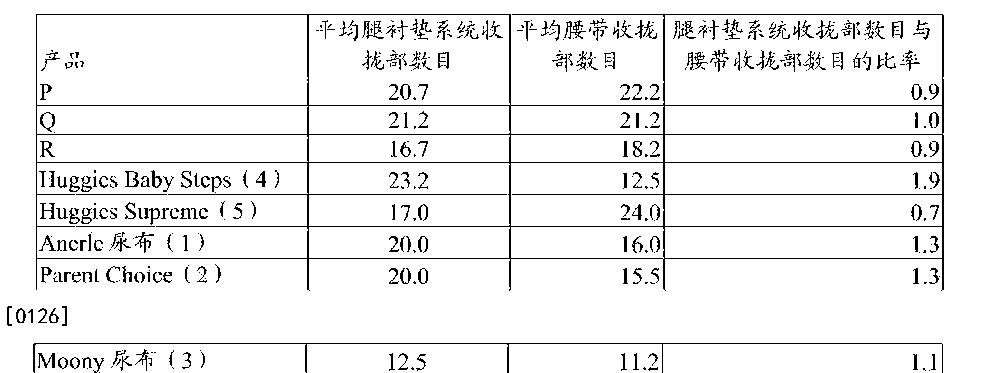 Figure CN103619296BD00181