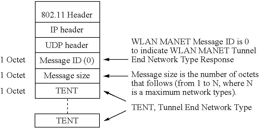 Figure US20080049688A1-20080228-C00003