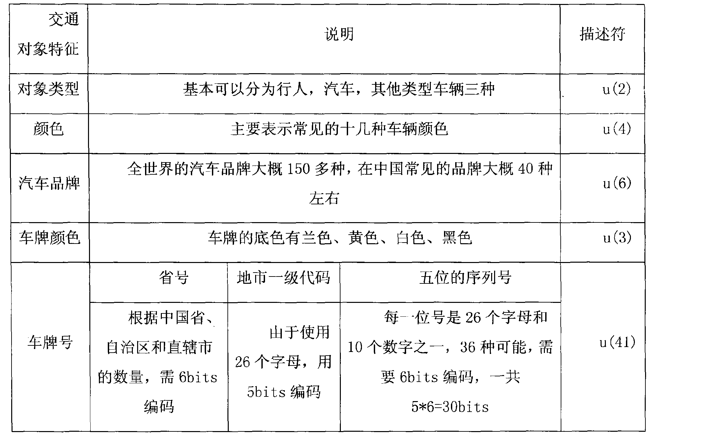 Figure CN102665064AD00091