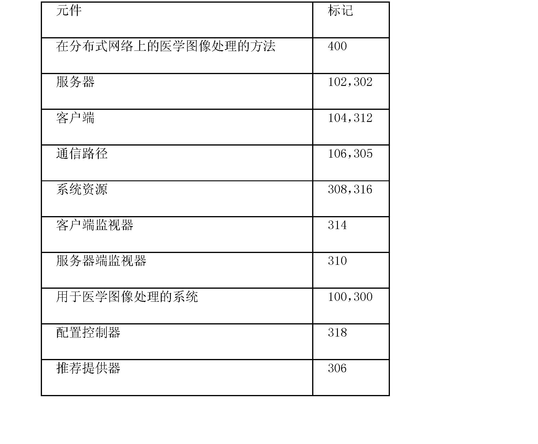 Figure CN1921495BD00161