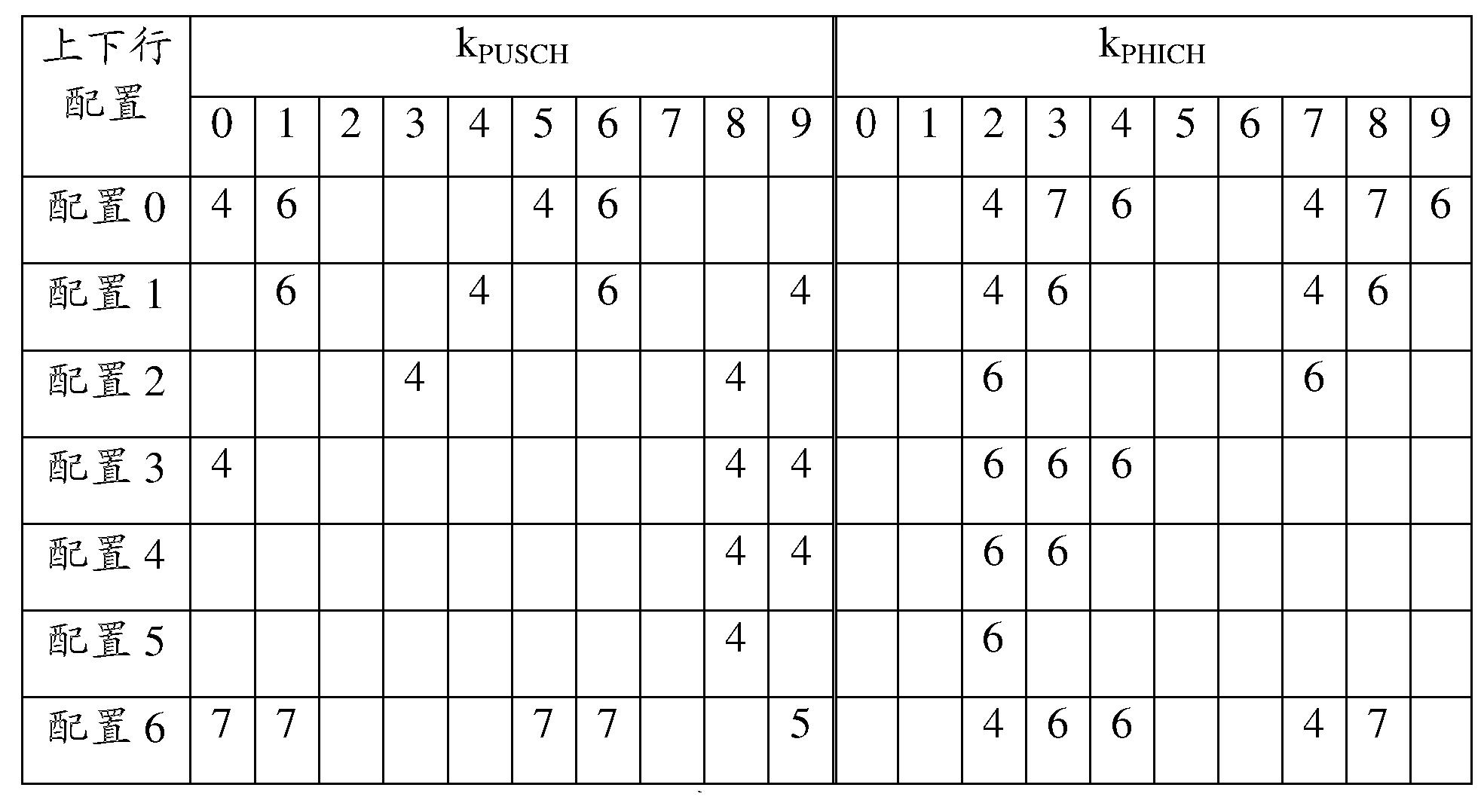 Figure CN102594436BD00052