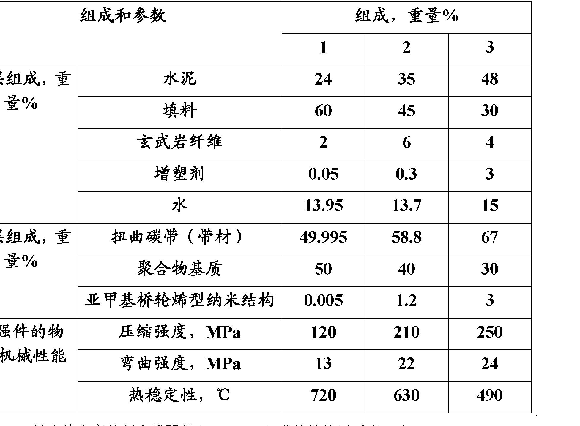 Figure CN102449249AD00071