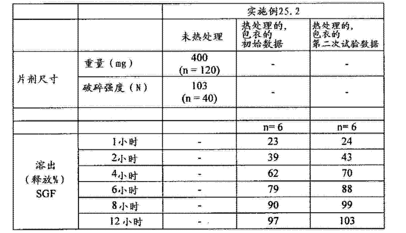 Figure CN102743355BD01551