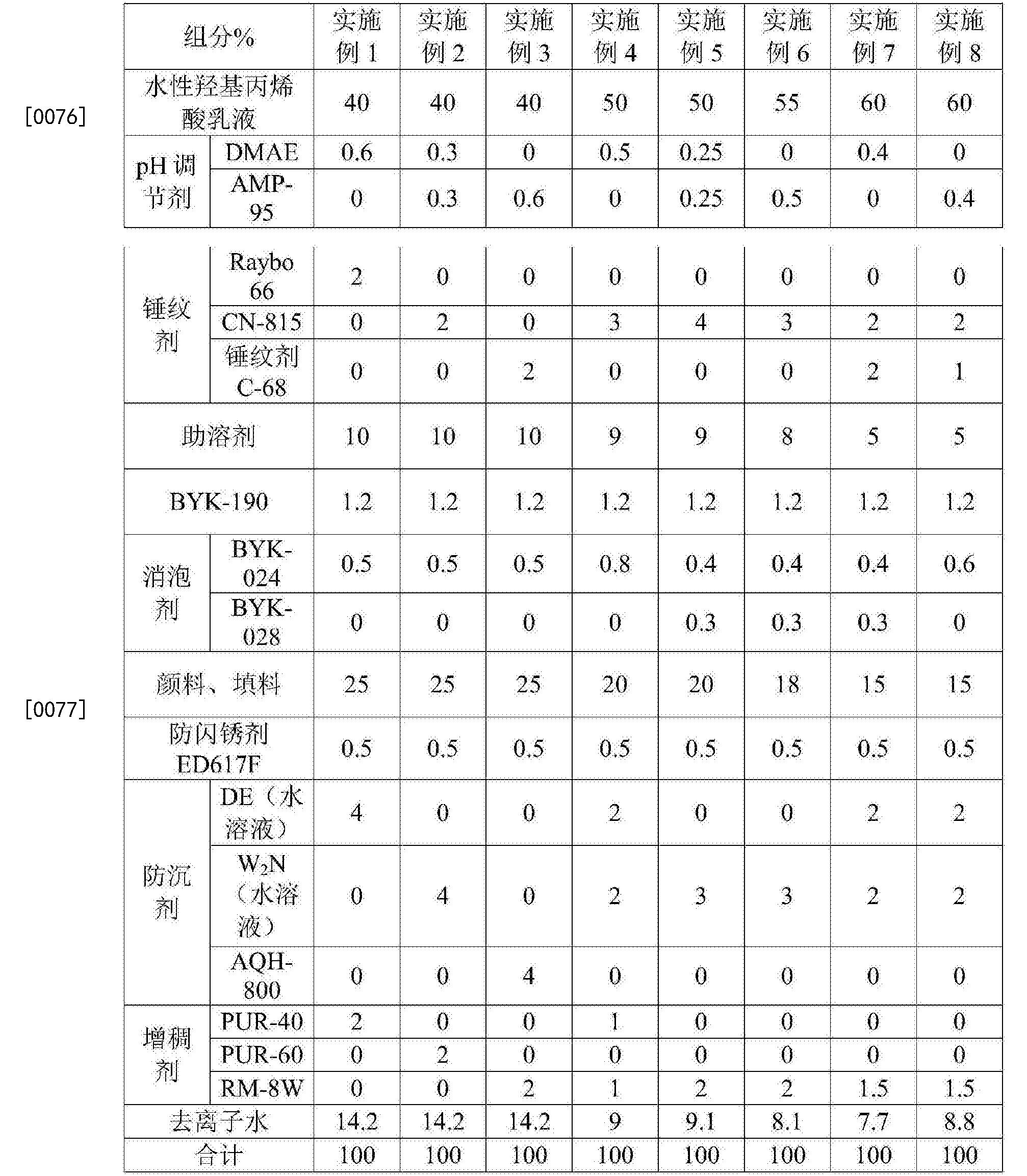 Figure CN107365549AD00081
