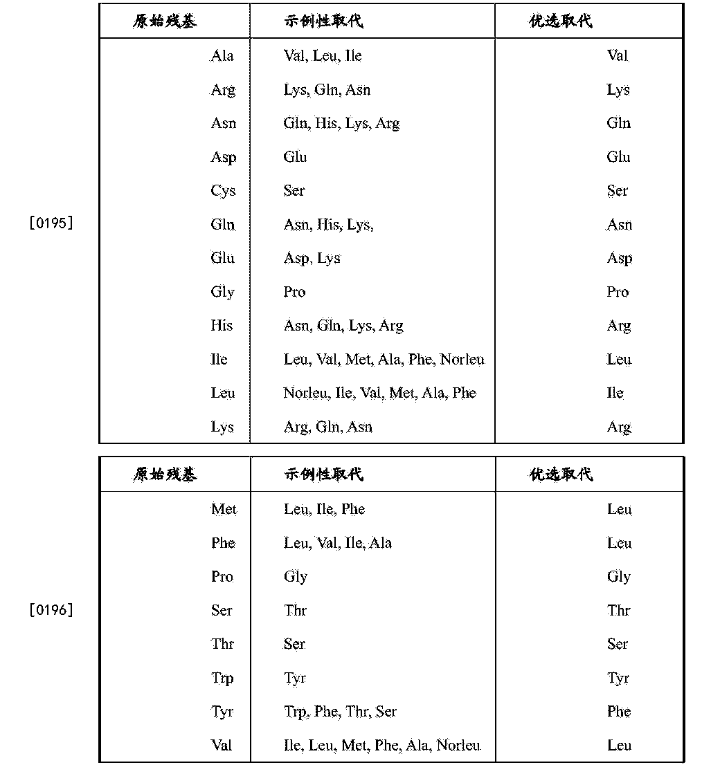 Figure CN105820252AD00521